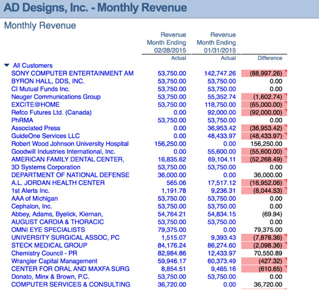 monthly-revenue-final-report