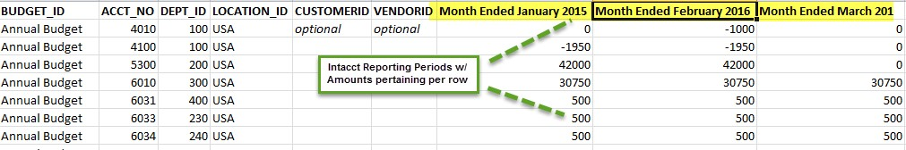 clever tips for smooth budgeting in sage intacct cla
